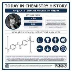 Today marks the date of birth of Stephanie Kwolek, the US chemist who discovered the widely used polymer Kevlar. She also developed the nylon rope trip, in which nylon can be produced in a beaker a…