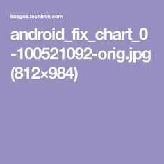 Android, Chart
