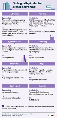 Fra bjørnevold til kæmpetjeneste: Her er ordene med to betydninger Danish Language, Our Life, Infographic, Around The Worlds, Teacher, Education, Words, School, Tips