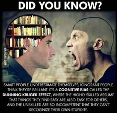 Smart people underestimate themselves; Dummies think they are brilliant. True Interesting Facts, Interesting Facts About World, Intresting Facts, Psychology Fun Facts, Psychology Quotes, Wow Facts, Wtf Fun Facts, Random Facts, Epic Facts