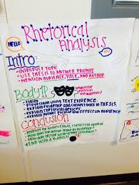 How To Write A Rhetorical Analysis Essay Ap Lang Rhetorical Analysis Essay Rhetorical Analysis Ap Language And Composition