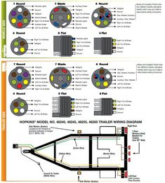 standard 4 pole trailer light wiring diagram automotive rh pinterest com 4 Wire Trailer Wiring Diagram Cm Horse Trailer Wiring Diagram