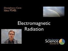PS4B - Electromagnetic Radiation | Bozeman Science