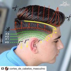 Comb Over Fade Haircuts 2019 Fashionable Men S Haircuts B Over Fade Hard Part Top Haircuts For Men, Cool Haircuts, Modern Haircuts, Hair And Beard Styles, Curly Hair Styles, Comb Over Fade Haircut, Flat Top Haircut, Barber Haircuts, Gents Hair Style