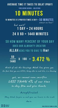 Islamic knowledge - Average time of prayer. Only per day for salah. Time spent with Allah is never wasted. Let's lengthen our time with Allah, in prayers, by our recitations n focus beautifully in sha Allah Allah Islam, Islam Muslim, Islam Quran, Islamic Prayer, Islamic Teachings, Quran Verses, Quran Quotes, Muslim Quotes, Religious Quotes