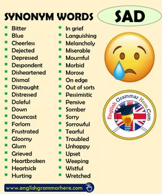 Synonym Words – SAD, English Vocabulary Bitter Blue Cheerless Dejected Depressed Despondent Disheartened Dismal Distraught Distressed Doleful Down Downcast Forlorn English Vocabulary Words, Learn English Words, English Grammar, English English, Vocabulary List, Science Vocabulary, English Writing Skills, Book Writing Tips, Writing Words