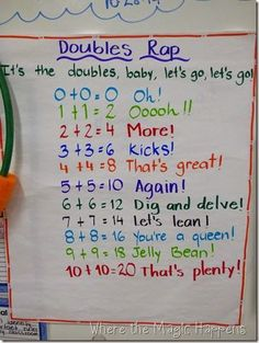 doubles anchor chart