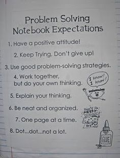 Problem Solving--Interactive Notebooks  Expectations