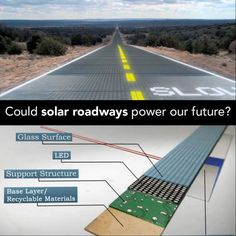 The Solar Roadway - A Series of Structurally-Engineered Solar Panels that are Driven Upon