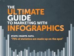 The Ultimate Guide to #Marketing with Infographics #ContentMarketing