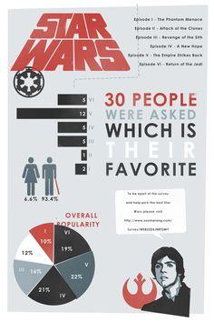 star_wars_survey_by_trevownz-d4aah05.jpg (1280×1920)