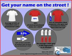 Get your brand name on the streets! Use branded t-shirts as a creative promotional strategy.  T-shirt printing available in a range of different colors! One-color print either pocket size or A4, front or back R51-95 courier fees included.  Minimum order of 20 shirts in any color: R1039-00 for 20 shirts R1558-50 for 30 shirts  There are NO extra setup fees! For a quotation, you can email us on sammyschmidt165@gmail.com #mpumalangadirectmarketing #brandedtshirts #corporate Branded T Shirts, Printed Shirts, Direct Marketing, Your Name, Color Print, One Color, Brand Names, A4, Quotations