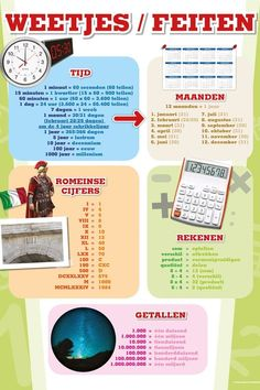 Math - Poster in the Classroom - Back to School Primary Education, Kids Education, Back To School Art, Learn Dutch, High School Counseling, Classroom Expectations, Dutch Language, Math Poster, School Info