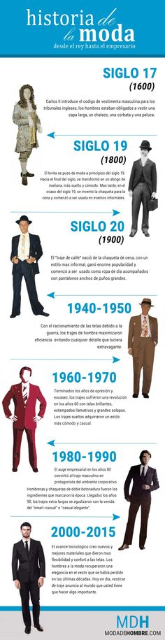 Infografia historia de la moda masculina