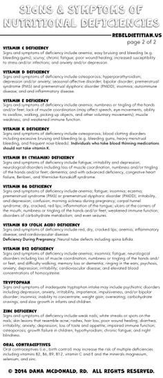 Signs and Symptoms of Vitamin and Mineral Deficiencies (Page 2 of 2) | Rebel Dietitian, Dana McDonald, RD
