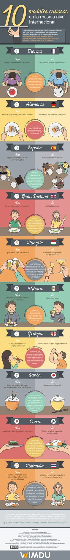 10 modales curiosos en la mesa a nivel internacional #infografia #infographic #tourism