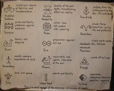 meaning of symbols on turkish rugs                                                                                                                                                                                 More