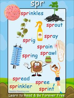 spr Phonics Poster - a FREE PRINTABLE poster for auditory discrimination, sound studies, vocabulary and classroom reference.