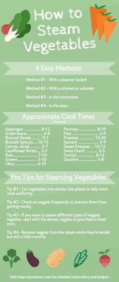 4 Easy Methods for Steam Vegetables   Helpful Tips and Delicious Recipes for Steamed Vegetables