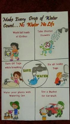 Save water now Save Water Images, Save Water Poster Drawing, Poster On Save Water, Save Environment Posters, Save Earth Posters, Save Water Save Life, Water Saving Tips, Water Kids, Kids Poster