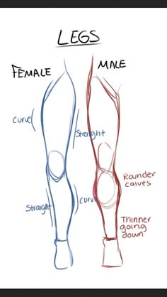 There is a difference between a female leg and a male leg!!