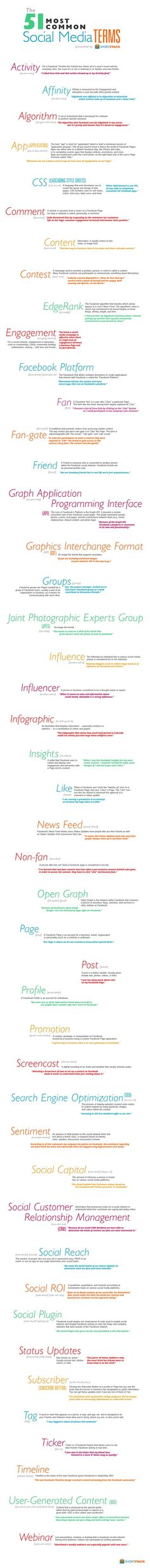 The 51 most common Social Media Terms This is so helpful!