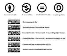 cretive commons derechos de autor