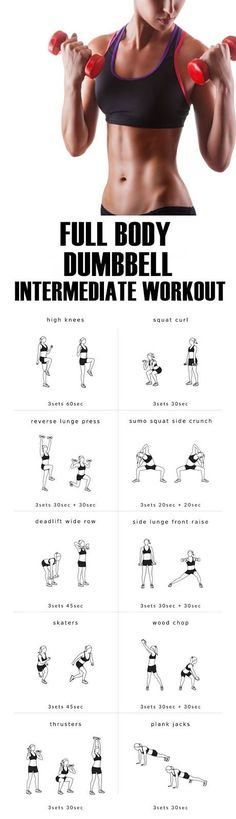 """ Full Body Dumbbell Intermediate Workout"" 
