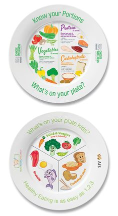 Nestlé Portion Plates