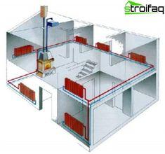 Gőz fűtés családi ház House, Piece, Furniture, Home Decor, Container, Natural, Fire Places, Water, Home Remodeling