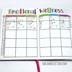 Emotional wellness tracker.  I'm tracking anxiety, triggers, happiness, comparison, irritability, and positivity. I love that I can use my bullet journal to track anything and everything. #mentalhealth . .