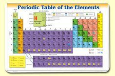 The Periodic Table placemat features all elements, atomic weights, valence configuration, crystal structure, etc.