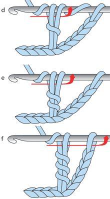 Beyond Basics – How to: Double Treble Crochet (dtr)
