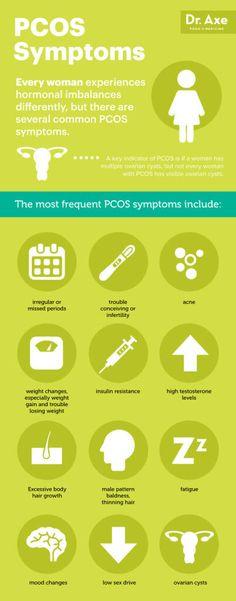 Common PCOS symptoms - Dr. Axe