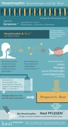 Infografik: Heuschnupfen und dessen Einfluss auf die Haut