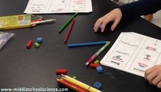 Exploring Elements, Compounds, and Mixtures using Legos Hands on activities that can be adapted for high school. Chemistry Lessons, Teaching Chemistry, Science Chemistry, Physical Science, Science Fun, 6th Grade Science, Middle School Science, Elementary Science, Elements Compounds And Mixtures