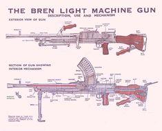 Bren and L4 Light Machine Gun