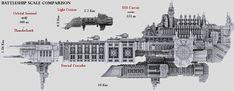 Battleship Scale Comparation - Battlefleet Gothic