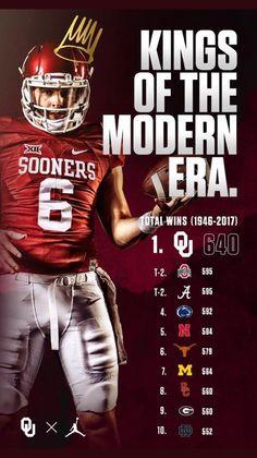 2e6bb1bb962 Baker Mayfield · Semi Pro Football, Ou Football, Football Is Life, College  Football, Football Helmets