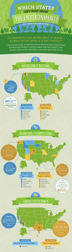 Infographic: Which state cares the most about the environment?