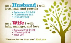 Bible Verses About Love And Marriage 009-01 | Ideas for the House ...