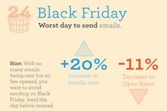 Master Your Holiday Email Marketing Campaigns With These Eight Tips
