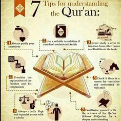 Tips for understanding the Quran on We Heart It