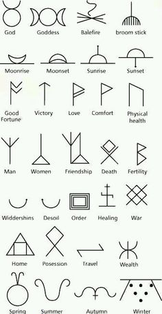 Runes - tattoo inspiration.