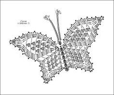 """Schéma ou diagramme pour crochet Modèle """"Papillon"""""""