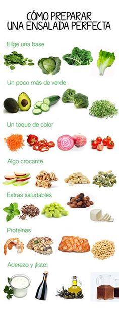 Cómo preparar una ensalada perfecta - Infografías y Remedios. #infografía #health #infographic
