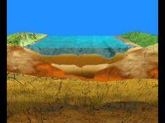 Vznik pohoří vrásněním - YouTube Antelope Canyon, Hana, Youtube, Education, Nature, Travel, Naturaleza, Viajes, Destinations