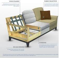 simple sofa construction