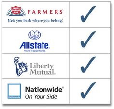 Nationwide Insurance Quote 7 Best Compare Insurance Images On Pinterest  Compare Insurance .