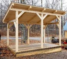 Wood Shed Plans are a must haveWood sheds are used to store garden tools or wood for the fireplace. In order to build an ideal wood shed without much hassles, you need wood shed plans to guide you …